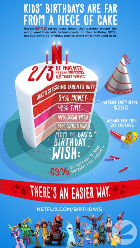Easy Birthday Party Planning with Netflix