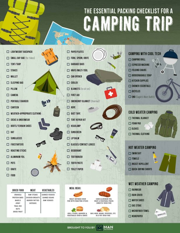 20+ Camping Printable Activities and Checklists
